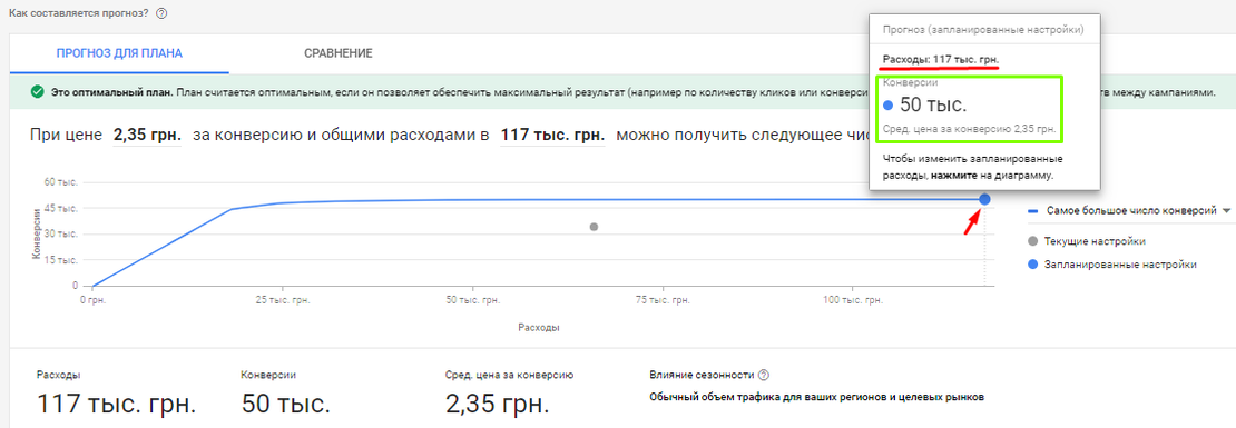 11_maksimalnyy_ohvat_v_plane.png
