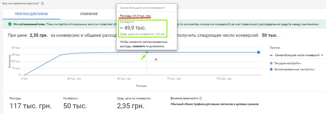 12_optimalnyy_plan_na_grafike (1).png