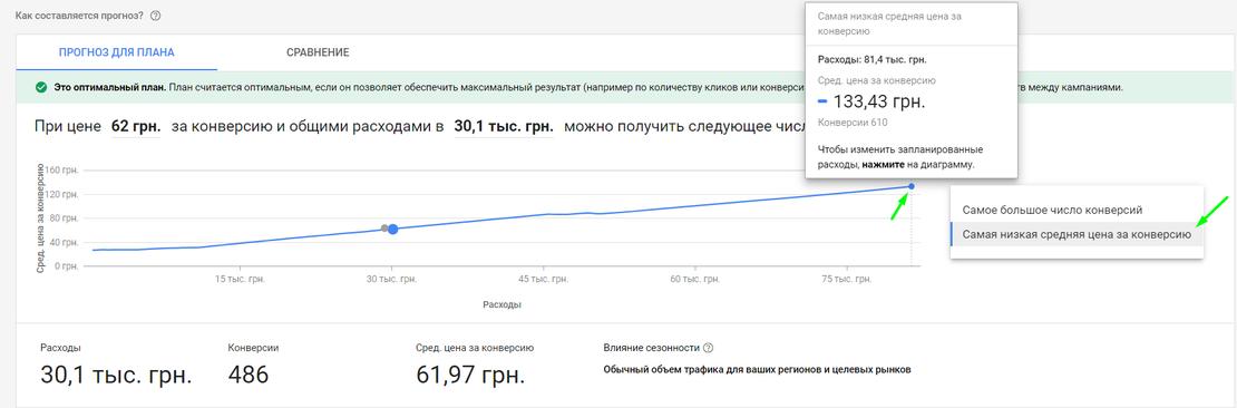 5_ukazanie_pokazatelya_dlya_grafika.png