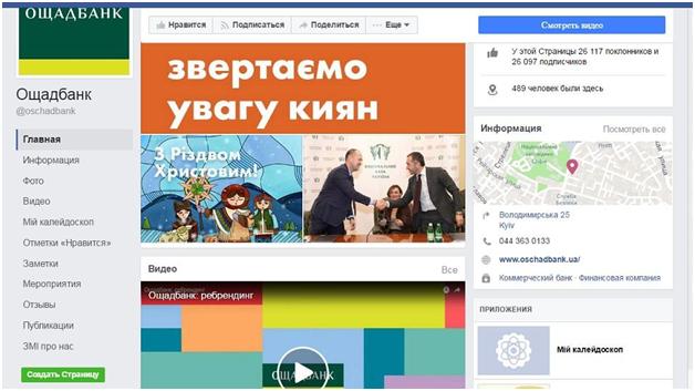 Как оценить влияние интернет-рекламы на количество посетителей офлайн-заведения примеры бизнес-страницы банков