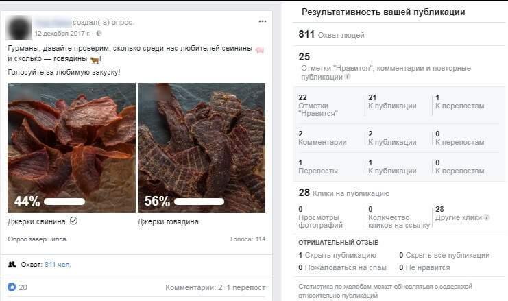 Как привлечь подписчиков на страницу магазина в FB пример поста