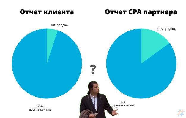 Отчет клиента.png