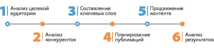 for_strategija_1.png