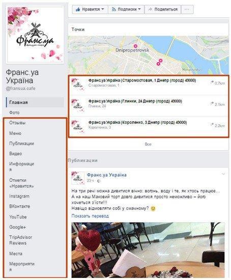 SMM инспектор: Как работать со страницей в Facebook и что размещать каких действий от вас ожидает проект