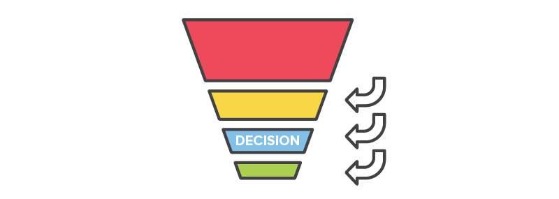воронка продаж этап принятия решения.jpg